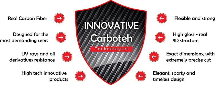 Carboteh Aprilia Carbon Fibre Tank Cap Cover TC-001