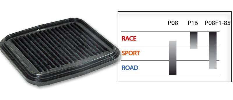 Sprint Filter Ducati Air Filter P08F1-85