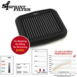 Sprint Filter Ducati P037 Waterproof Air Filter PM127S-WP