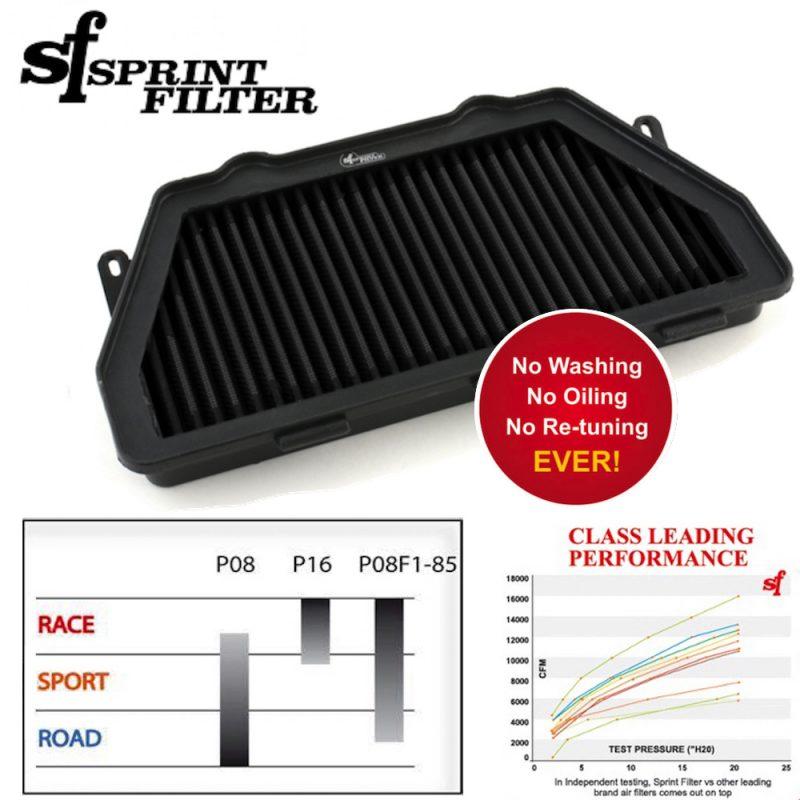 Sprint Filter Honda Air Filter P08F1-85