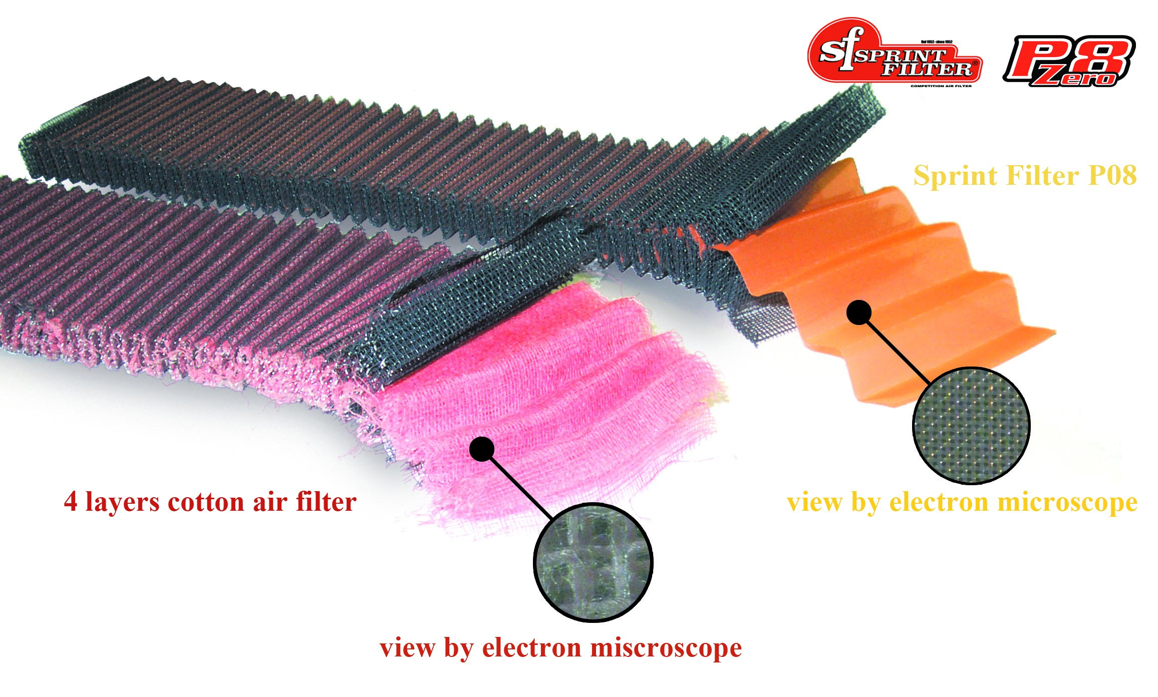 Sprint Filter Honda P08 Air Filter