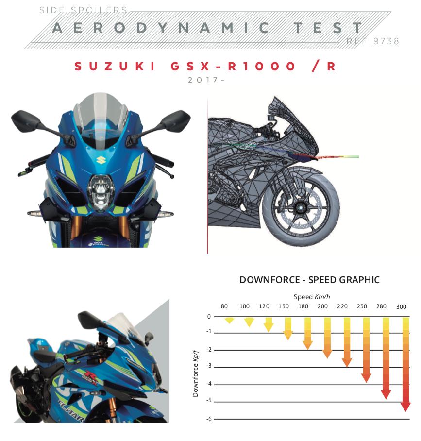 PUIG Suzuki GSX-R1000 Downforce Racing Spoiler Wings 2017+